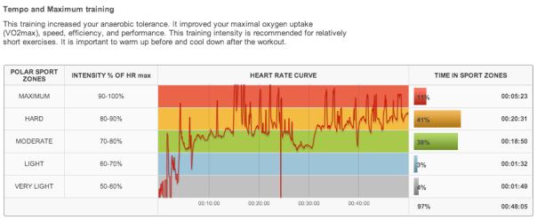 pFIT pFUN   Fitness Tips, Workouts & Motivation   Page 2